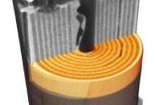 电力革命引发锂离子电池不断进步!