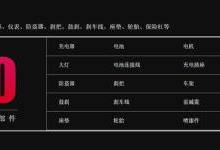 """自主品牌當崛起!臺鈴展現電動車行業的""""中國力量"""""""