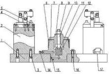 汽车零部件的液压自动夹具设计