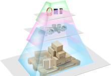 工业3D相机!工业5.0之下的机器视觉革命