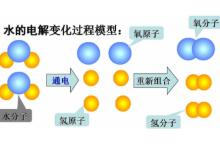 热导式气体传感器用于电解工艺制氢中氢气浓度检测