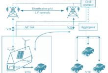 能可瑞严奎:作为国内拥有全球充电标准厂家应该如何把握机遇?