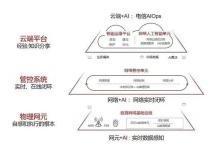 """滴滴自动驾驶""""进京"""",确认在京成立自动驾驶公司"""
