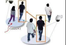 浅析ReID技术应用的虚与实
