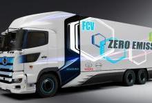 燃料电池汽车行业发展迎来新风口,群雄逐鹿争夺市场