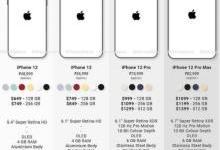 消息称 iPhone 12 正生产激光雷达背部 ToF 元件