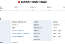 英诺激光创业板IPO获受理,研发人员平均薪34万元