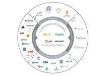 ASSA ABLOY加入互联生态系统-Connectivity Ecosystem