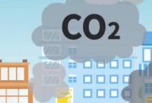 如何CO2培養箱氣體濃度監測?