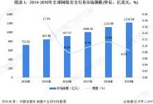 2020中國網絡安全行業市發展現狀分析