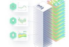 Bractlet为商业建筑推出新智能管理平台