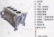 33图详解汽缸体加工33序