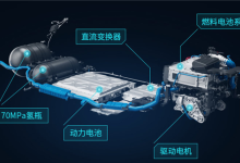 Aion LX氢燃料电池版亮相广汽科技日:将于年内试运行