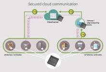 如何構建安全的工業網絡?