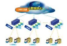 华为助力CMEC打造高标准数据中心