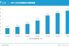 """三年低迷再爆發,康平鐵科能否崛起于""""新基建""""?"""