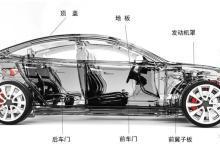 車身部件檢測至關重要:如何實現汽車部件裝夾?