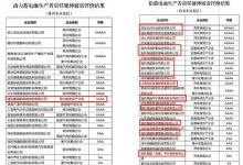 践行生产者延伸责任,骆驼股份旗下14家公司荣誉登榜