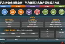 汽車行業的數字化:各汽車廠的數字化轉型實踐進程