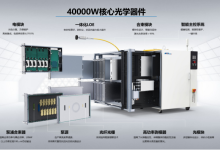 超高功率激光器驱动产业链全线发展