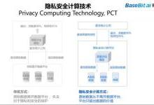 矛与盾:数据的开放应用与数据的隐私安全保护