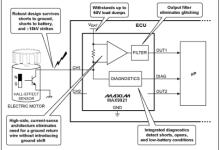 高度可靠的霍耳传感器接口集成方案