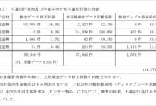 惊天丑闻!日本汽车零部件巨头数据造假长达20年,涉及丰田等10家日系车企!