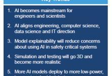 2021年最值得关注的人工智能五大趋势