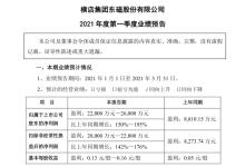 一季度净利润增长150%,横店东磁业绩预告