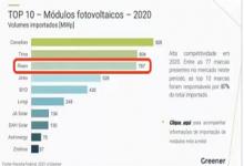 南美市场崛起,比亚迪崭露头角