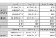 宁德时代净赚55.83亿,特斯拉净利4.83亿美元