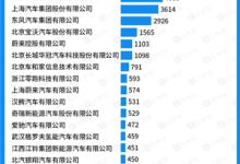 新能源汽车专利20强榜单