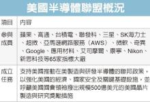 中国半导体技术在线会议暨在线展来了!