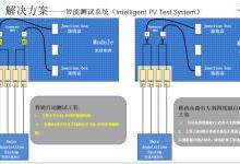 陕西众森推出智能光伏测试系统