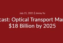 2025年全球光传输市场将达180亿美元