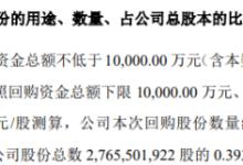晶科科技将花不超2亿元回购公司股份 用于股权激励