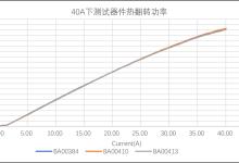 炬光科技发布预制金锡AIN陶瓷衬底AMC新品