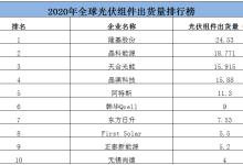 晶科能源上半年利润环比上涨457.4%